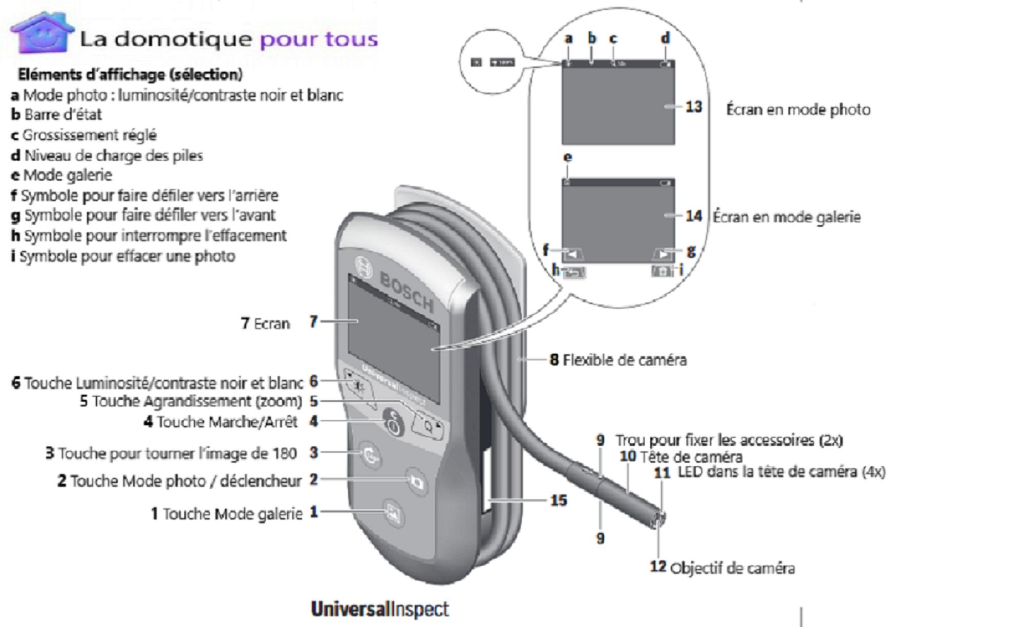 camerainspector utilisation