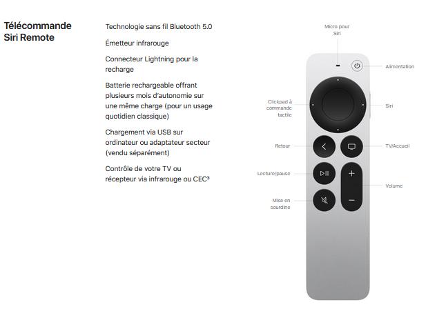 telecommande apple tv 4k